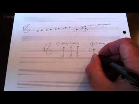 Reading Notes for the Guitar