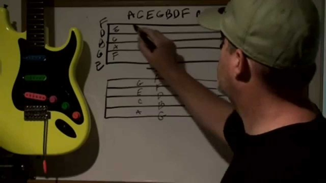 how to read sheet music faster guitar tips